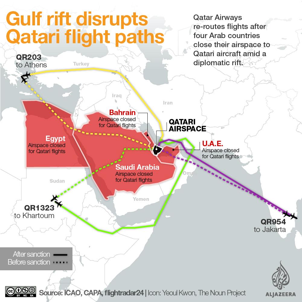 vuelos de Qatar Airways